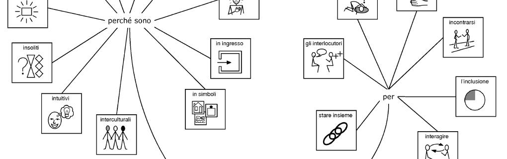 la rete, il protocollo, il catalogo